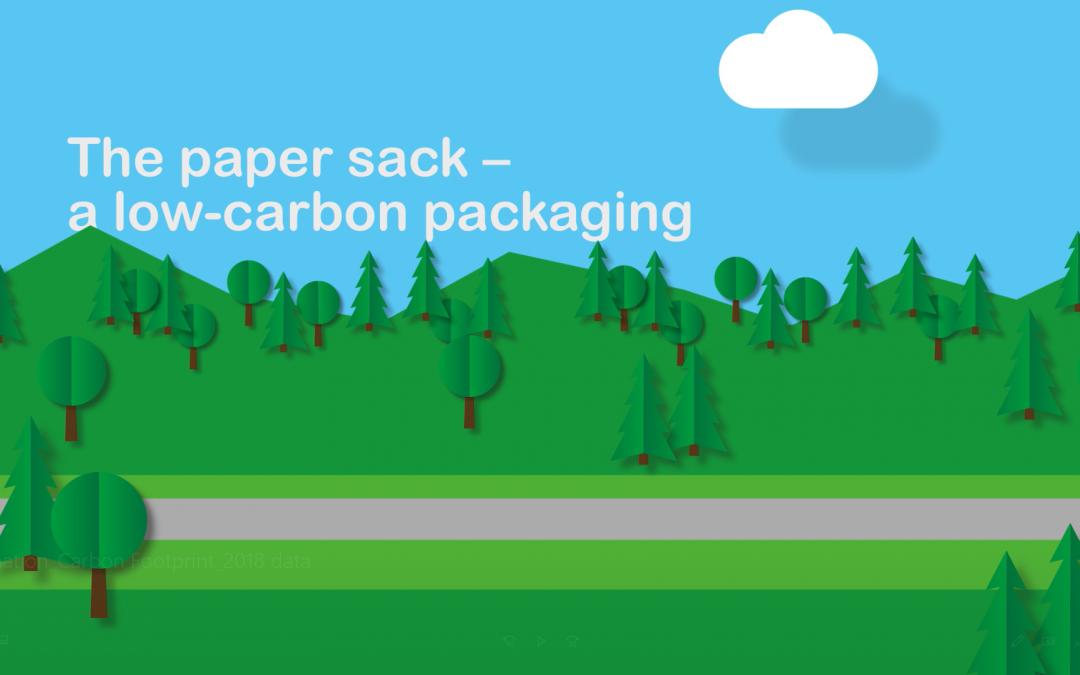 ANIMATION CARBON FOOTPRINT: Significant improvement of environmental footprint of paper sacks